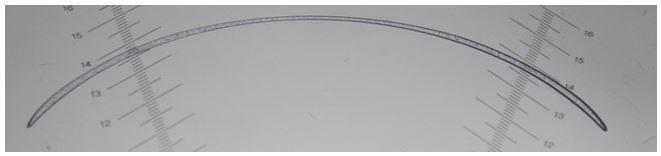 LensProfile